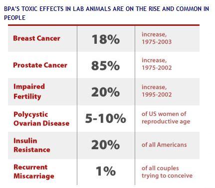 BPA-toxic-effects-ewg.org_